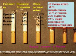 Рынок сигарет в России «В Самаре курят: 26 % медработников, 24 % студентов, 2