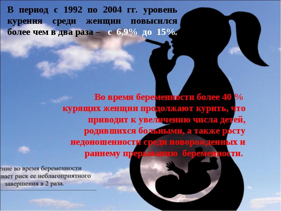 В период с 1992 по 2004 гг. уровень курения среди женщин повысился более чем...