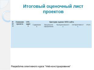 """Итоговый оценочный лист проектов Разработка элективного курса """"Web-конструиро"""