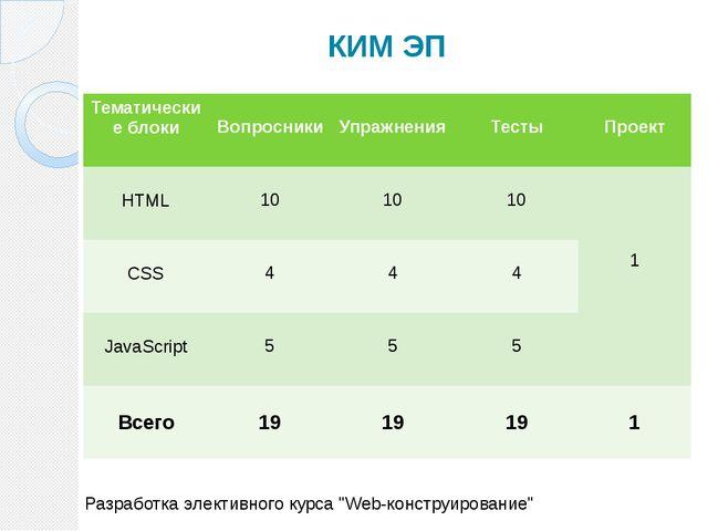 """КИМ ЭП Разработка элективного курса """"Web-конструирование"""" Тематические блоки..."""