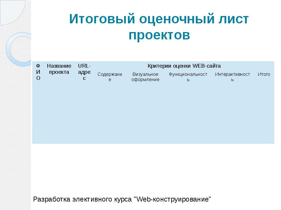 """Итоговый оценочный лист проектов Разработка элективного курса """"Web-конструиро..."""