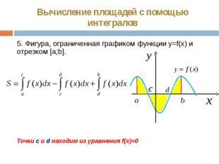 Вычисление площадей с помощью интегралов 5. Фигура, ограниченная графиком фун