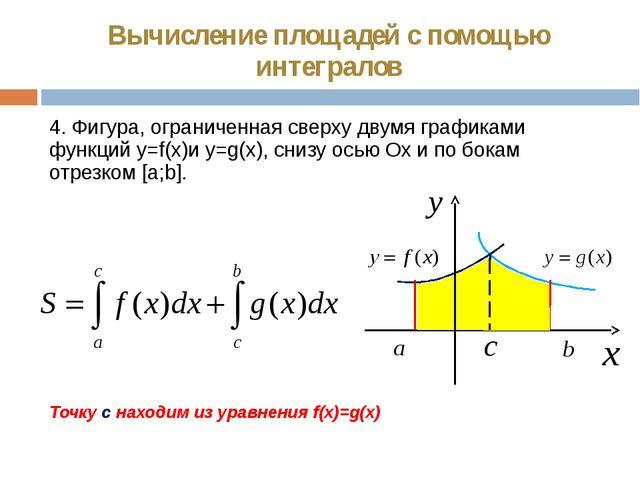 Вычисление площадей с помощью интегралов 4. Фигура, ограниченная сверху двумя...