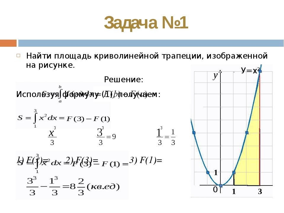 Задача №1 Найти площадь криволинейной трапеции, изображенной на рисунке. Реше...