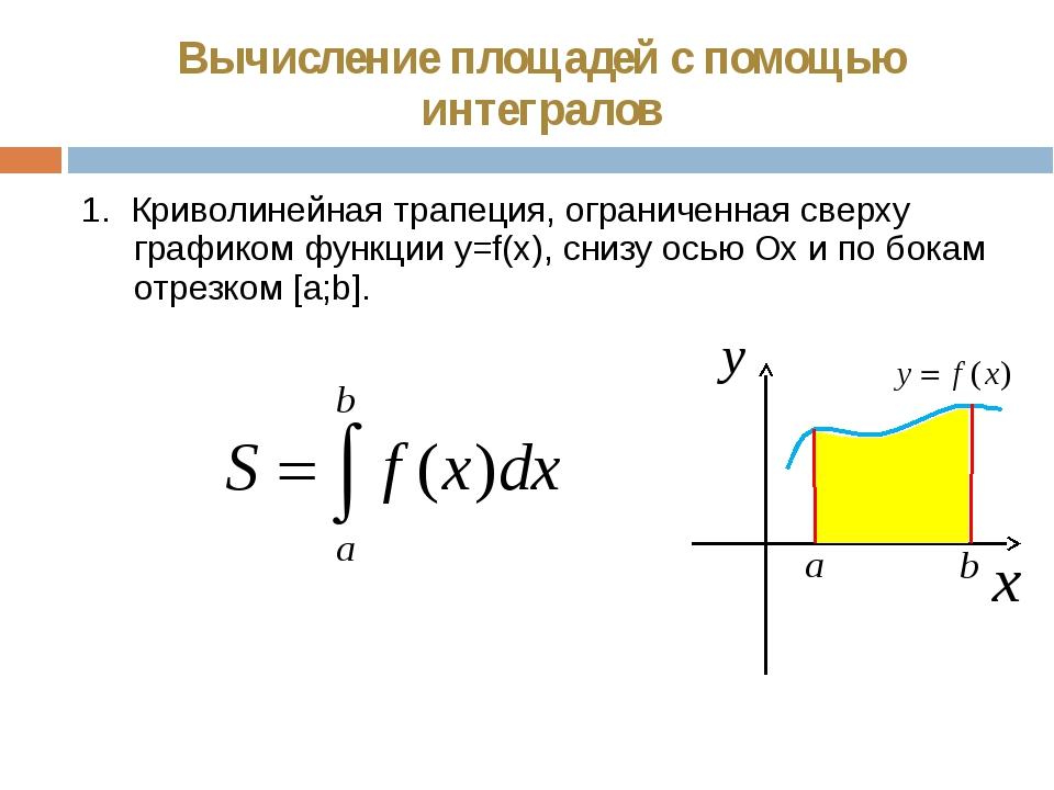 Вычисление площадей с помощью интегралов 1. Криволинейная трапеция, ограничен...