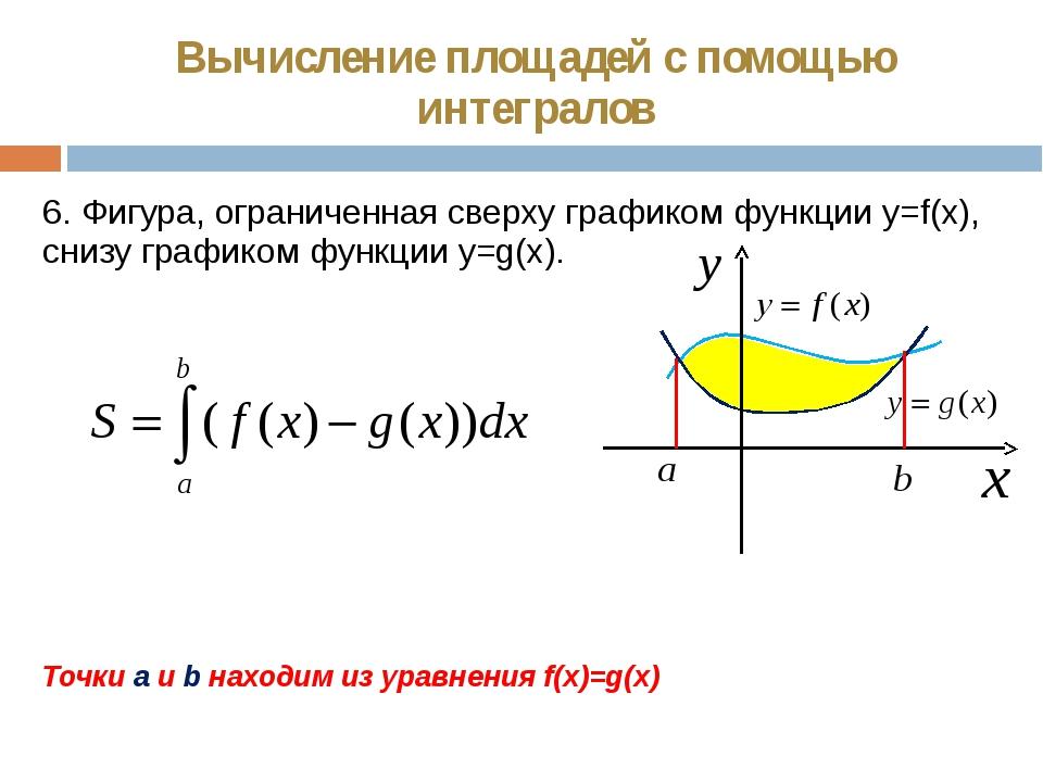 Вычисление площадей с помощью интегралов 6. Фигура, ограниченная сверху графи...
