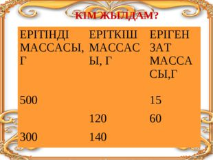 КІМ ЖЫЛДАМ? ЕРІТІНДІ МАССАСЫ, ГЕРІТКІШ МАССАСЫ, ГЕРІГЕН ЗАТ МАССАСЫ,Г 500