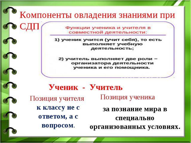 Компоненты овладения знаниями при СДП: Ученик - Учитель Позиция учителя к кла...