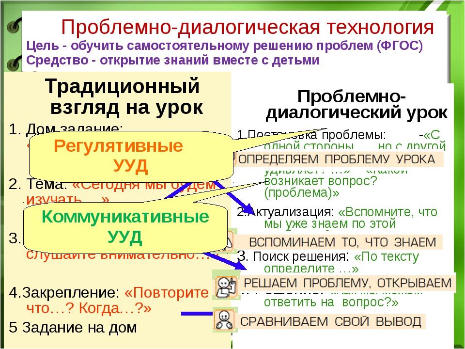 Традиционный взгляд на урок 1. Дом.задание: «Перескажи…» 2. Тема: «Сегодня м...