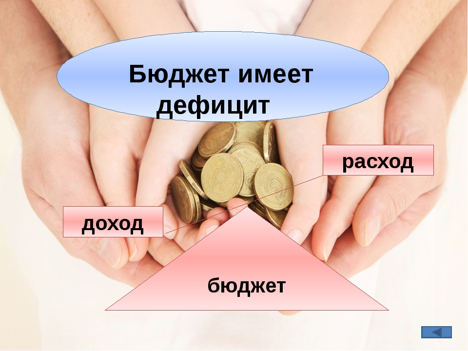 Контроль знаний Что такое бюджет семьи и каким он бывает? Что такое расход, д...