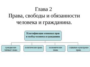 Глава 2 Права, свободы и обязанности человека и гражданина.