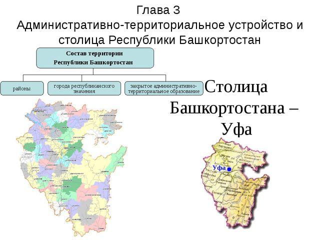 Глава 3 Административно-территориальное устройство и столица Республики Башко...