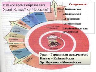 Складчатости: Байкальская Каледонская Герцинская Мезозойская Кайнозойская или