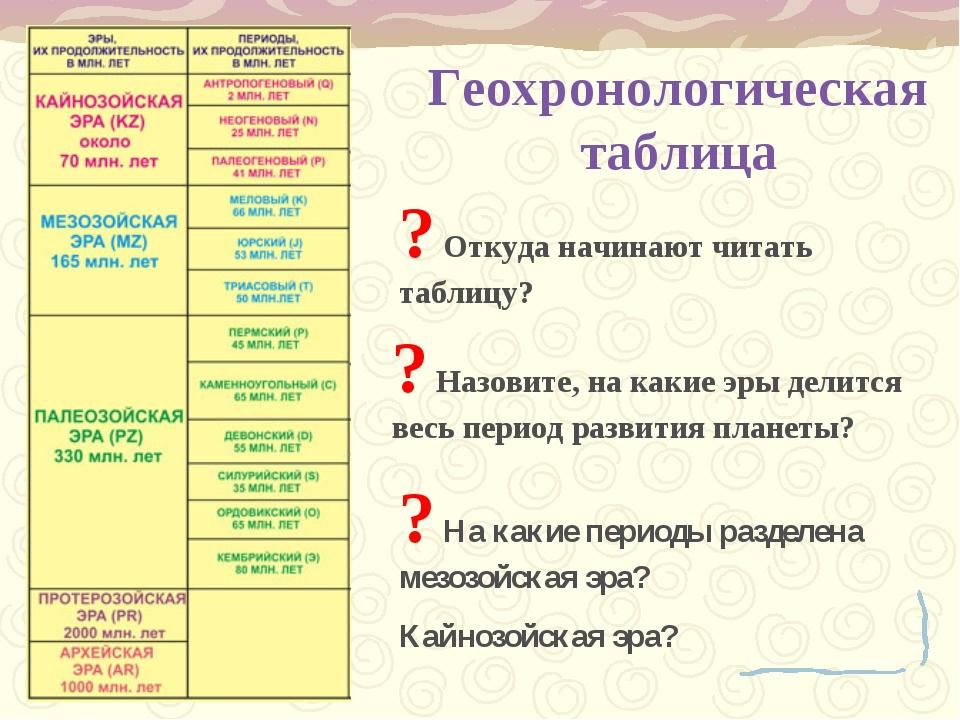 Геохронологическая таблица ? Назовите, на какие эры делится весь период разви...
