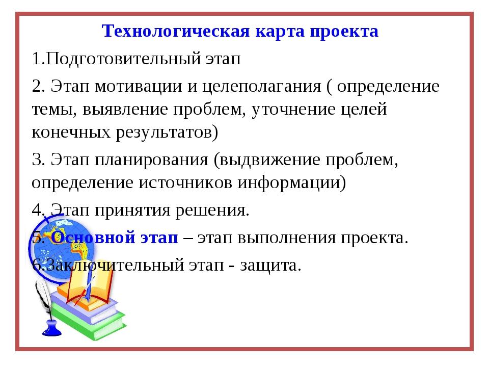 Технологическая карта проекта Подготовительный этап Этап мотивации и целепола...