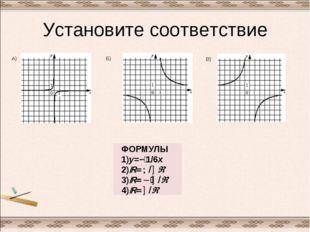 Установите соответствие ФОРМУЛЫ 1)y=−1/6x 2)y=1/6x 3)y=−6/x 4)y=6/x А) Б) В)