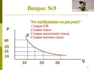 * Вопрос №9 Что изображено на рисунке? 1.График КПВ 2.График спроса 3.График
