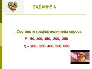Составьте график величины спроса Р - 50, 100, 150, 200, 250 Q – 200 , 300, 4