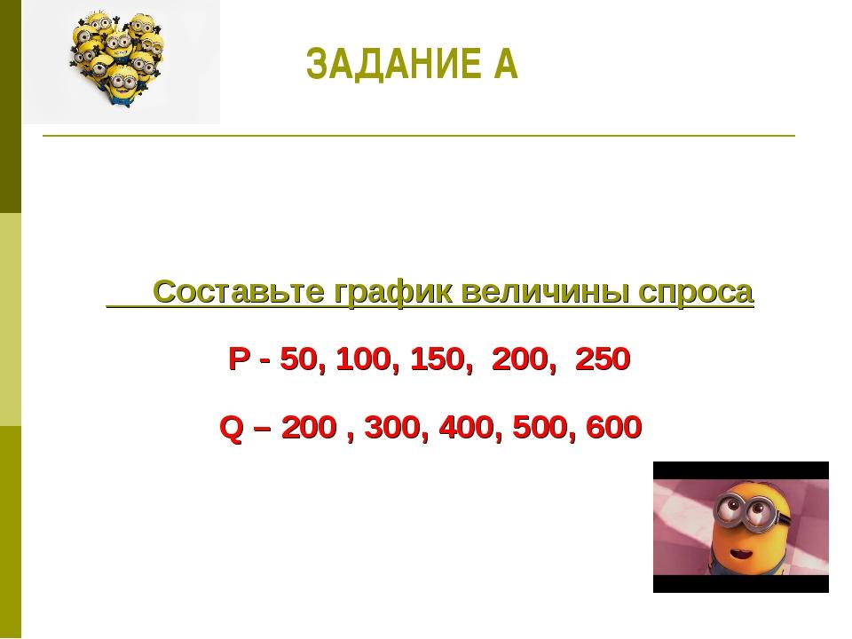 Составьте график величины спроса Р - 50, 100, 150, 200, 250 Q – 200 , 300, 4...