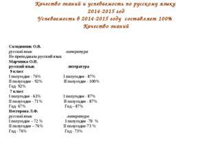 Качество знаний и успеваемость по русскому языку 2014-2015 год Успеваемость в