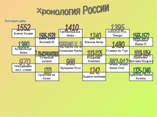 Расставьте даты. Крещение Руси Правление Ивана Калиты Куликовская битва Васил