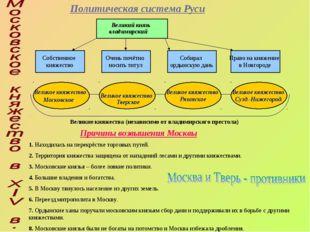 Политическая система Руси Великий князь владимирский Собственное княжество Оч