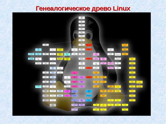 Генеалогическое древо Linux