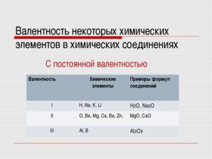 Валентность некоторых химических элементов в химических соединениях С постоян