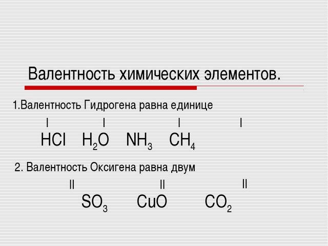 Валентность химических элементов. 1.Валентность Гидрогена равна единице I I I...
