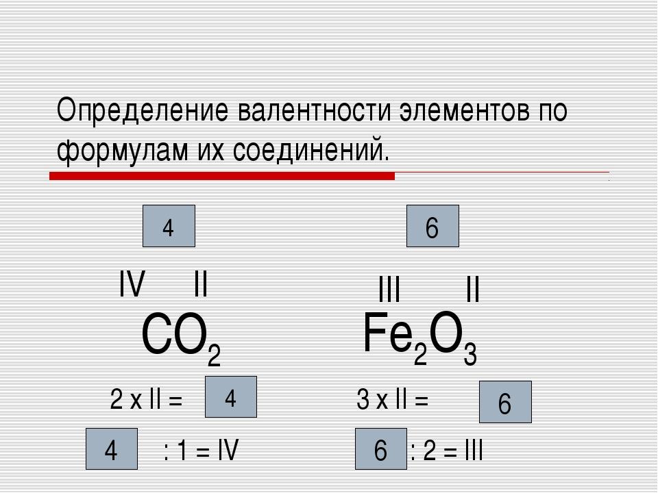 Определение валентности элементов по формулам их соединений. СO2 II 4 IV 2 х...