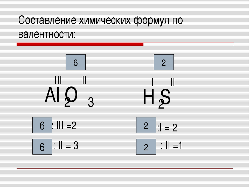 Cоставление химических формул по валентности: Аl O 2 3 II III 6 : III =2 : II...
