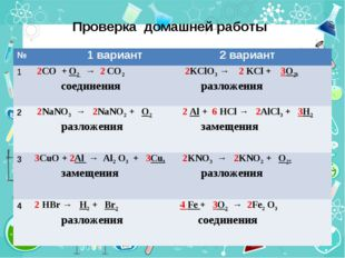 Проверка домашней работы № 1 вариант 2 вариант 1 2СО + О2 → 2 СО2 соединен