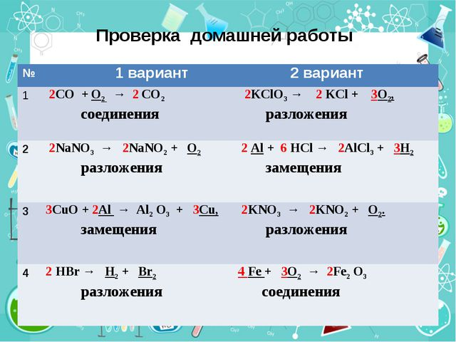 Проверка домашней работы № 1 вариант 2 вариант 1 2СО + О2 → 2 СО2 соединен...