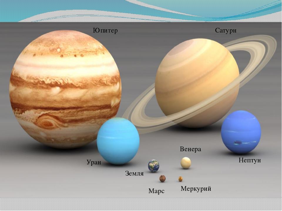 Юпитер Сатурн Уран Нептун Венера Меркурий Марс Земля