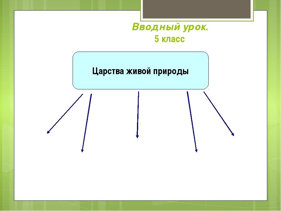 Царства живой природы Вводный урок. 5 класс