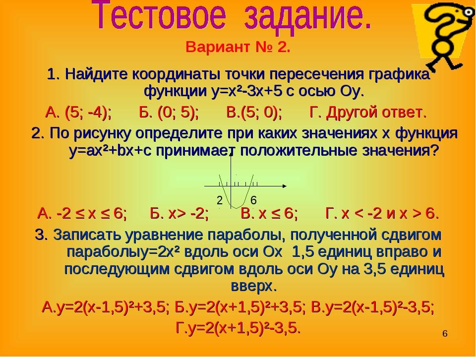 * Вариант № 2. 1. Найдите координаты точки пересечения графика функции y=x²-3...