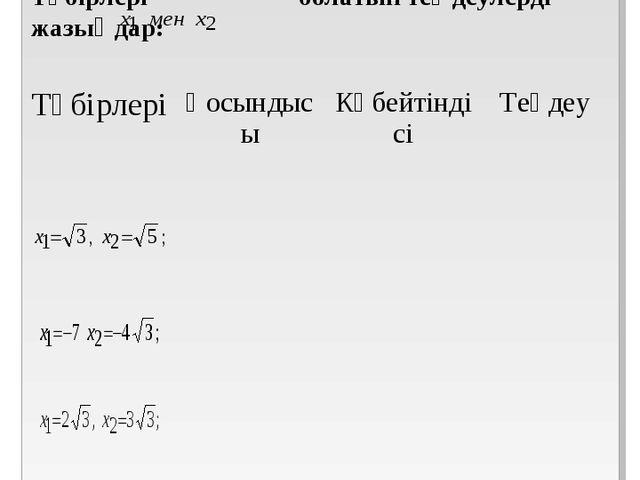 №156. Түбірлері болатын теңдеулерді жазыңдар: ТүбірлеріҚосындысыКөбейтіндіс...