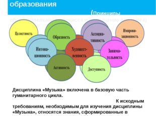Деятельностный аспект личного вклада педагога в развитие образования (Принцип