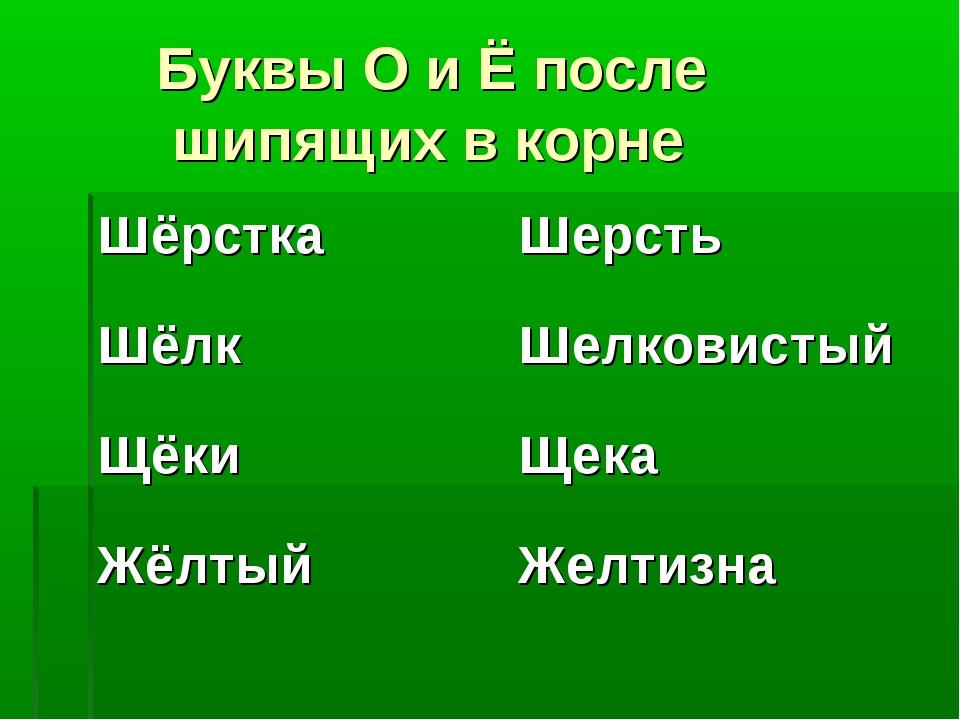 Буквы О и Ё после шипящих в корне Шёрстка Шерсть Шёлк Шелковистый Щёки Ще...