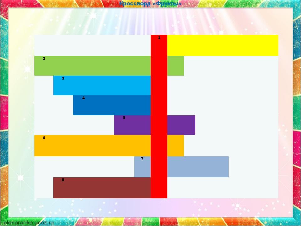Кроссворд «Фрукты» 1 2 3 4 5 6 7 8