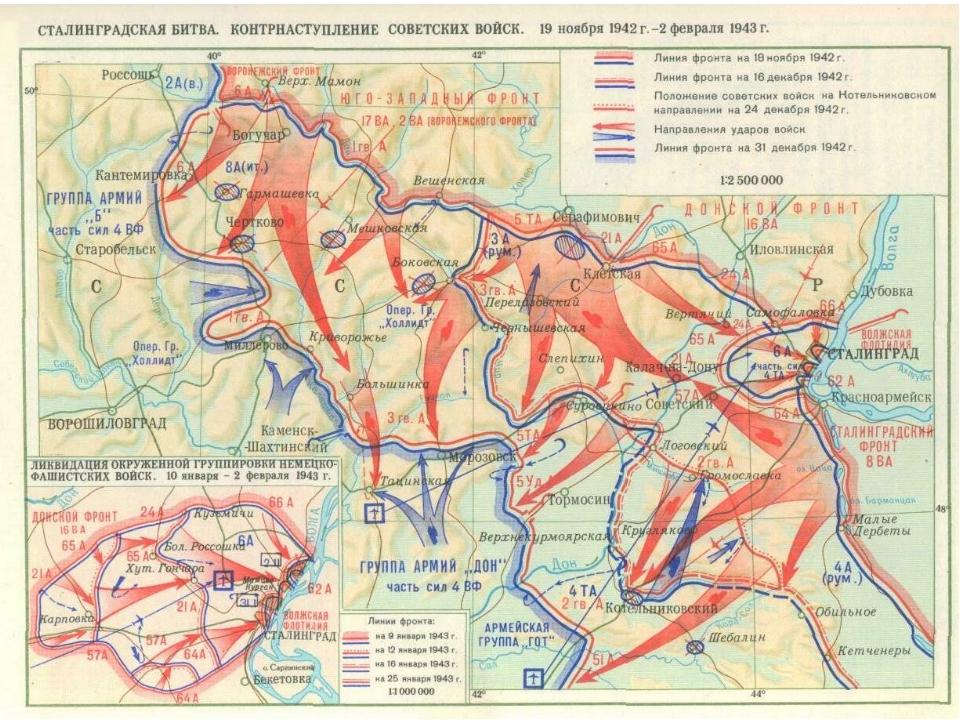 Сталинградская битва 17.07.1942-2.02.1943гг. (видеоролик) Контрнаступление Со...