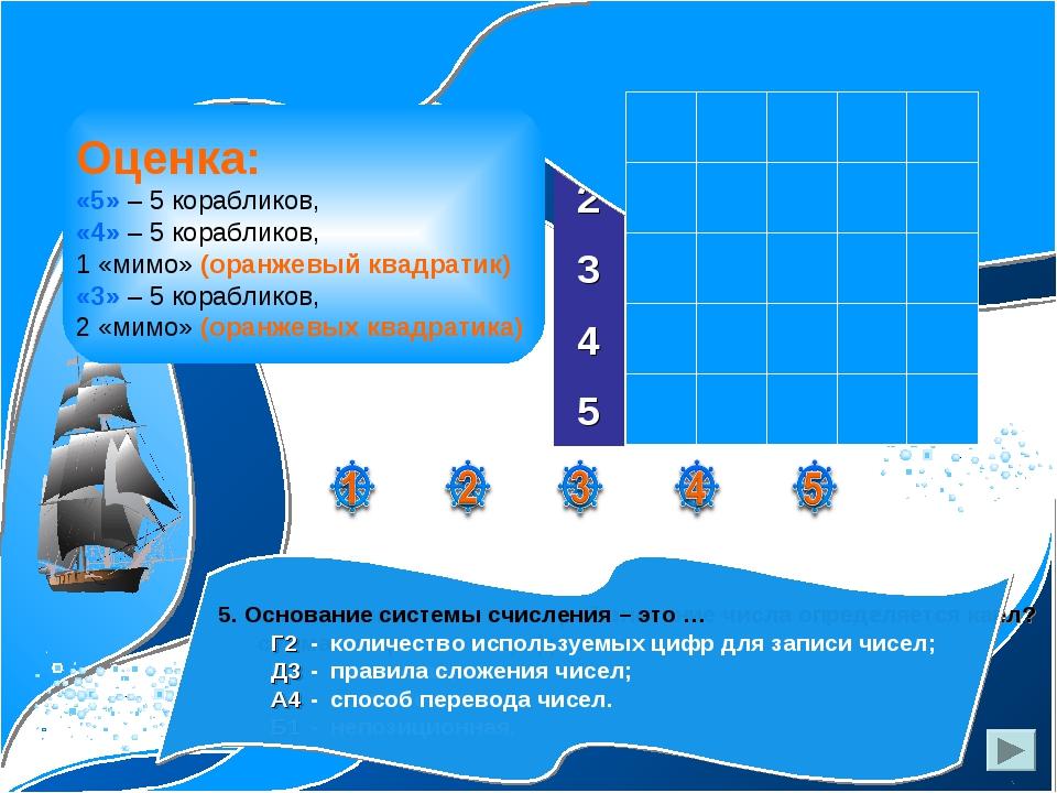 1. Способ представления чисел и соответствующие ему правила действия над числ...
