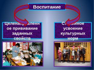 Воспитание Целенаправленное прививание заданных свойств Стихийное усвоение ку