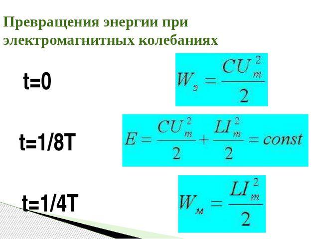 t=1/8T t=1/4T t=0 Превращения энергии при электромагнитных колебаниях