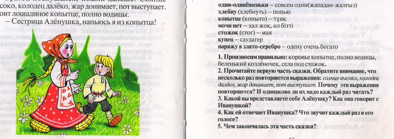 Урок развития речи в 5-м классе. Сочинение-описание по картине В.М. Васнецова ''Алёнушка''