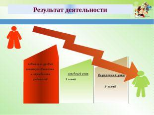 повышение уровня заинтересованности и активности родителей городской учёт 1