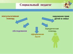 консультативная помощь обследование нарушение прав детей в семье юридическая