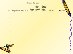 Өз-өзін бағалау № Оқушының аты-жөні диктант Ауызша жауабы Практикалық жұм тес