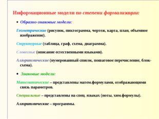 Информационные модели по степени формализации: Образно-знаковые модели: Гео