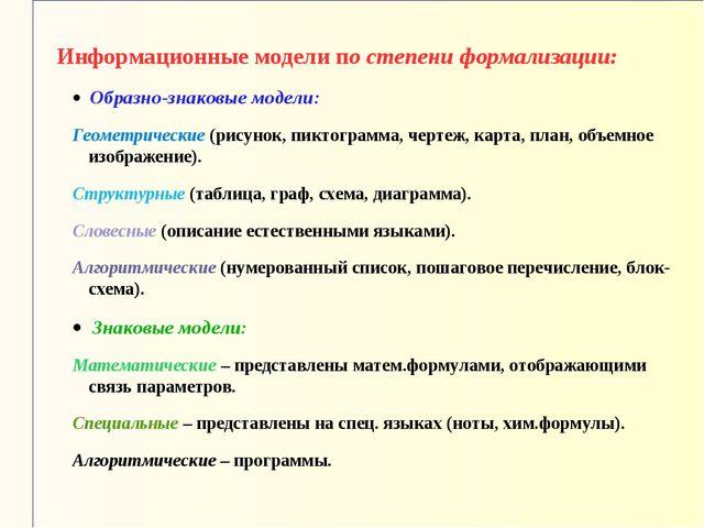 Информационные модели по степени формализации: Образно-знаковые модели: Гео...